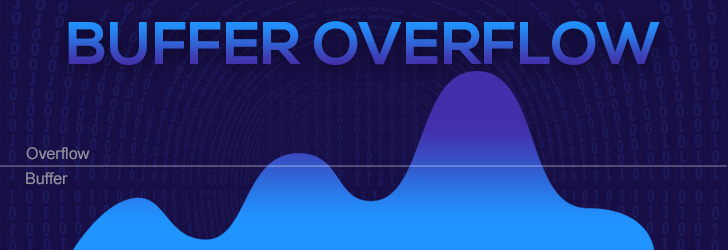 What is buffer overflow?
