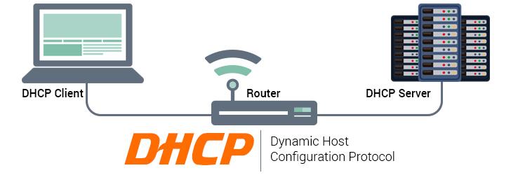 DHCP (Dynamic Host Configuration Protokol=Dinamik Bilgisayar Konfigurasyon Protokolü)