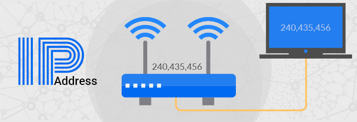 What is an IP Address?