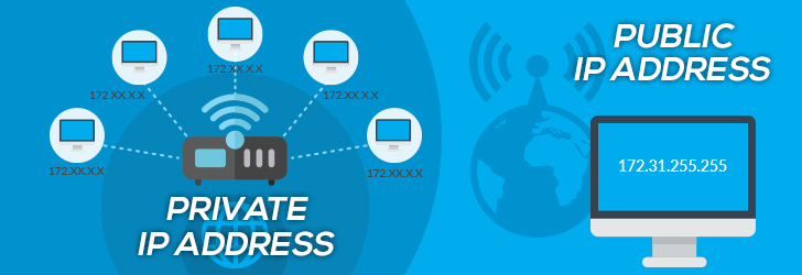What is the difference between public and private IP address?